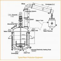 China Resin Production Equipment wholesale
