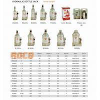Buy cheap HYDRAULIC BOTTLE JACK from wholesalers