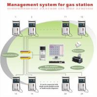Wholesale RT series fuel dispensers from china suppliers