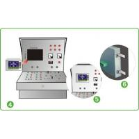 China Main Equipment Circuit remote control system wholesale