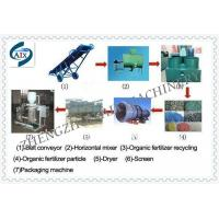 China Organic and Inorganic Fertilizer Production Line wholesale