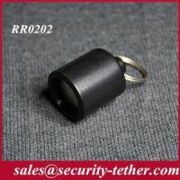 Store   Supermarket Anti-Theft Solutions