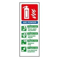 China Fire Extinguisher Signs wholesale