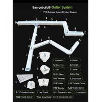 Buy cheap Rain Gutter System from wholesalers