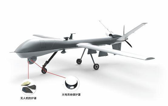 China Unmanned Aerial Vehicle