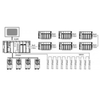 Buy cheap Molding machine electrical control system from wholesalers